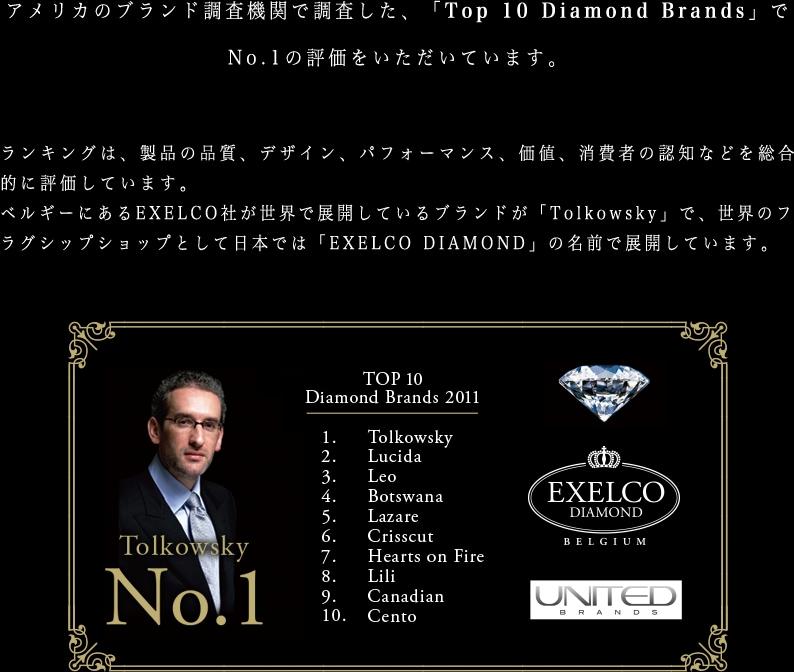 世界NO.1のダイヤモンドブランド
