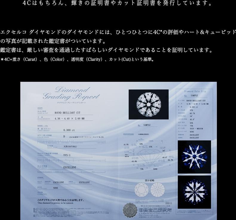 第三者機関によるダイヤモンドの鑑定書を発行
