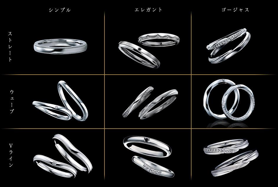 リングの様々な形