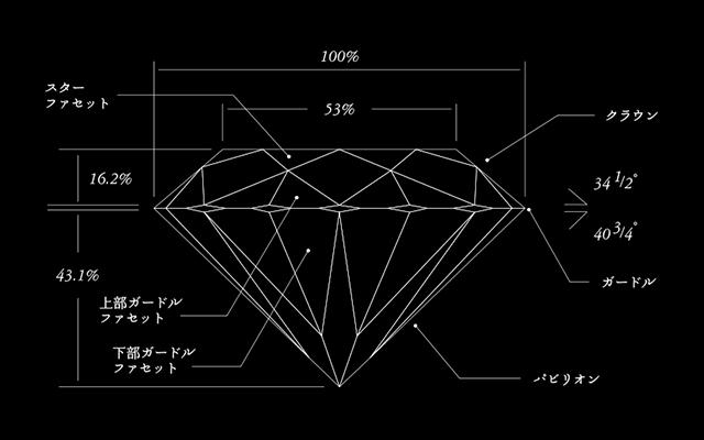 ダイヤモンドナレッジ イメージ